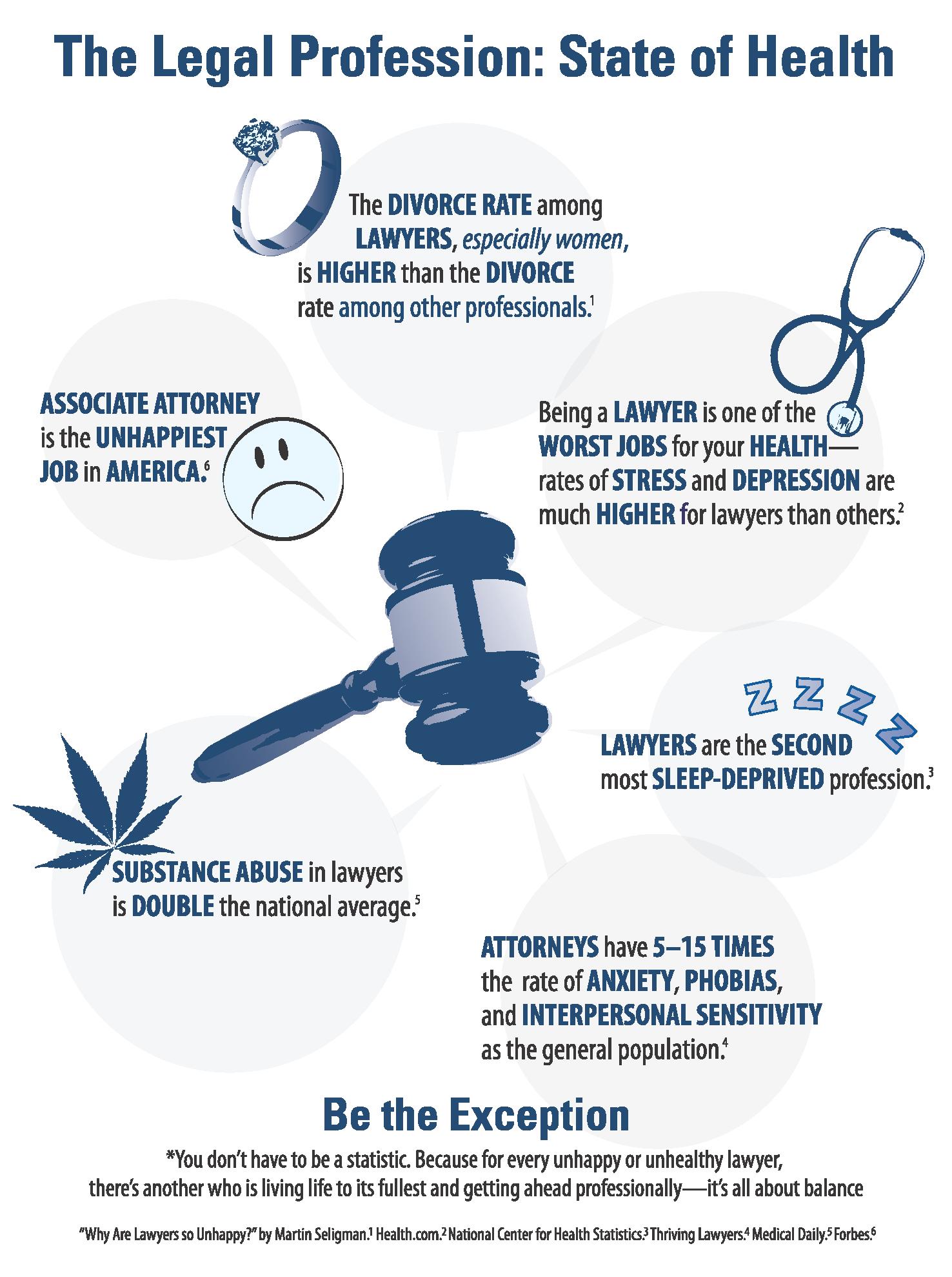Ga Mental Health Laws
